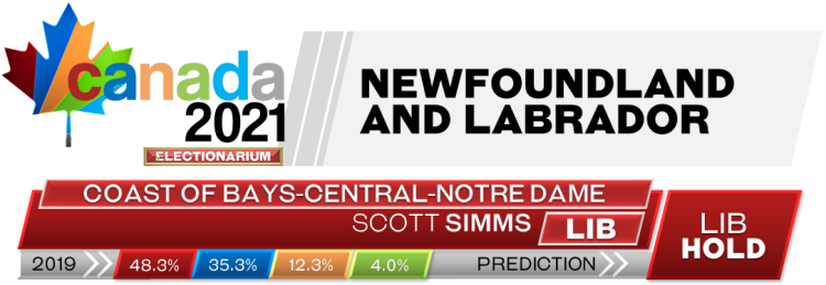 NL Coast of Bays—Central—Notre Dame prediction 2021 Canadian election
