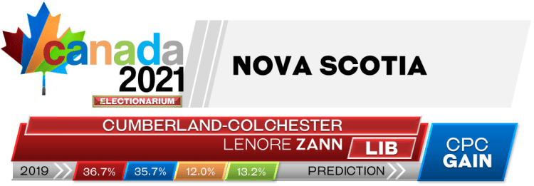 NS Cumberland—Colchester prediction 2021 Canadian election 8-31-21