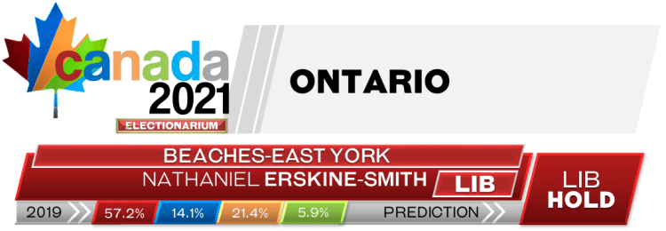 ON Beaches—East York prediction 2021 Canadian election