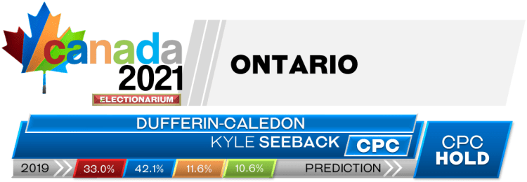 ON Dufferin—Caledon prediction 2021 Canadian election