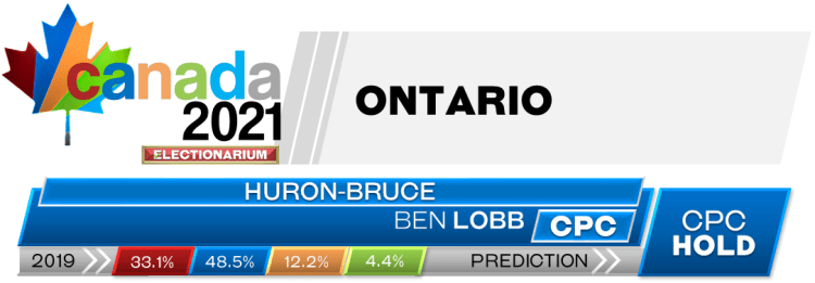 ON Huron—Bruce prediction 2021 Canadian election