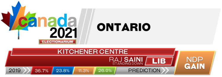 ON Kitchener Centre prediction 2021 Canadian election 9-17-21