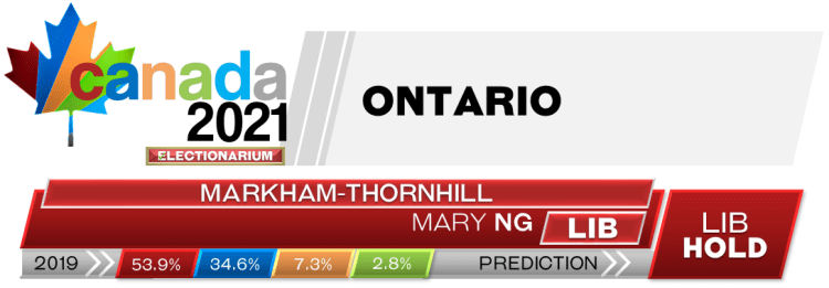 ON Markham—Thornhill prediction 2021 Canadian election