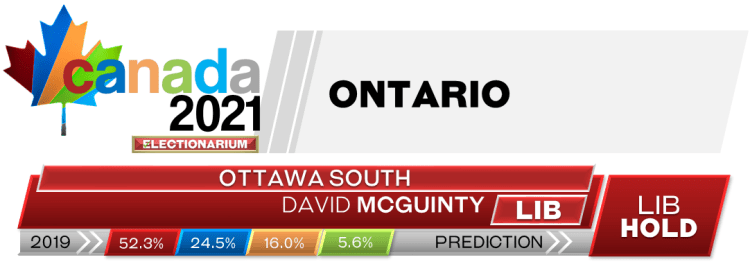ON Ottawa South prediction 2021 Canadian election