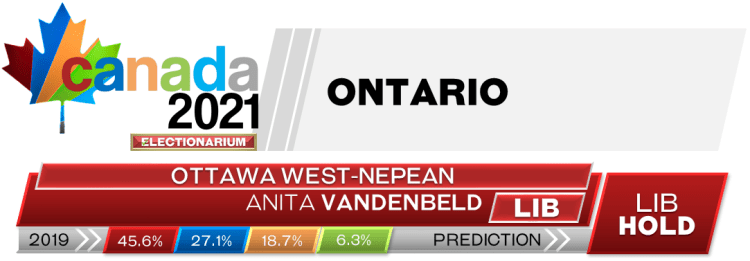 ON Ottawa West—Nepean prediction 2021 Canadian election