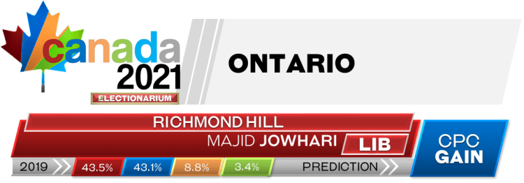 ON Richmond Hill prediction 2021 Canadian election 8-31-21