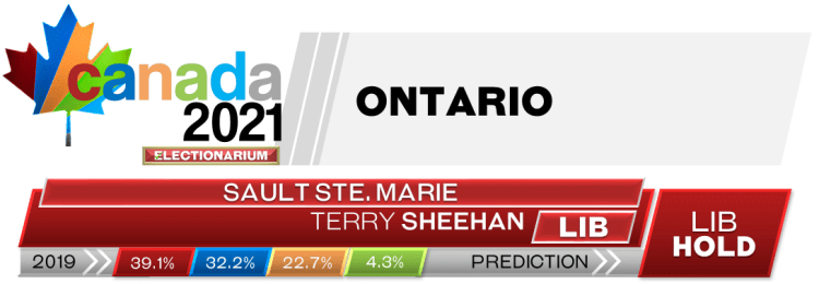 ON Sault Ste. Marie prediction 2021 Canadian election
