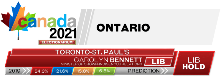 ON Toronto—St. Paul's prediction 2021 Canadian election