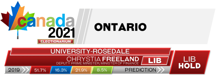 ON University—Rosedale prediction 2021 Canadian election