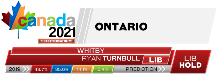 ON Whitby prediction 2021 Canadian election