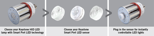 Keystone Smart Port LED Sensors