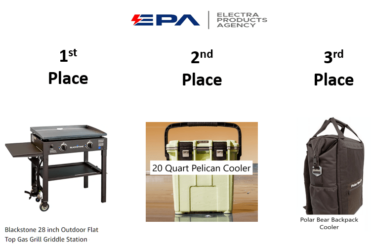 Electra Products 2021 Bracket Prizes