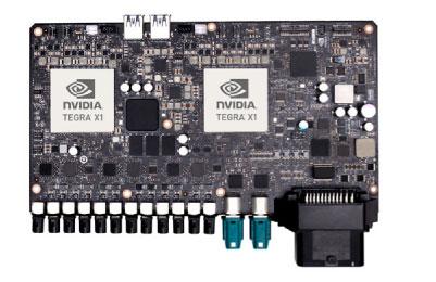 NVIDIA DRIVE PX Platform