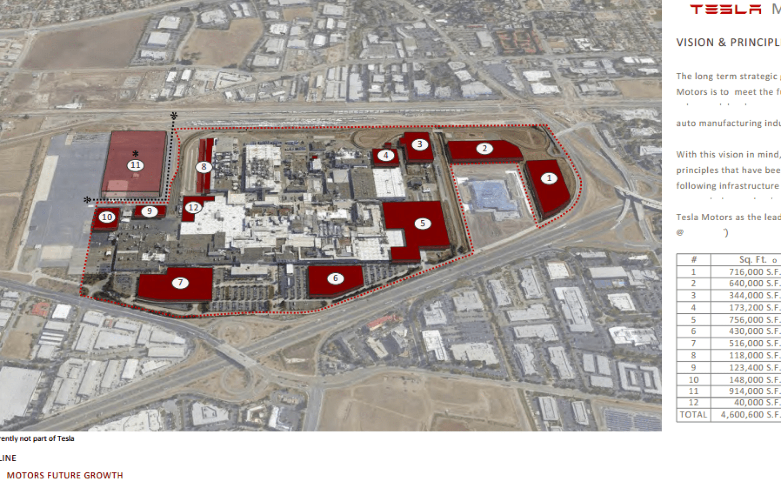 Mercedes Benz Fremont >> Tesla releases new 'master plan' to double the size of the Fremont factory to support Model 3 ...