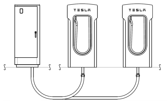 Drawing from Tesla Supercharger GEN II spec sheet