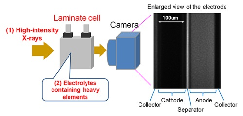toyota-battery-research-3