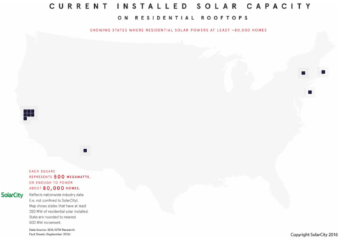 solarcity-nrel-chart-1