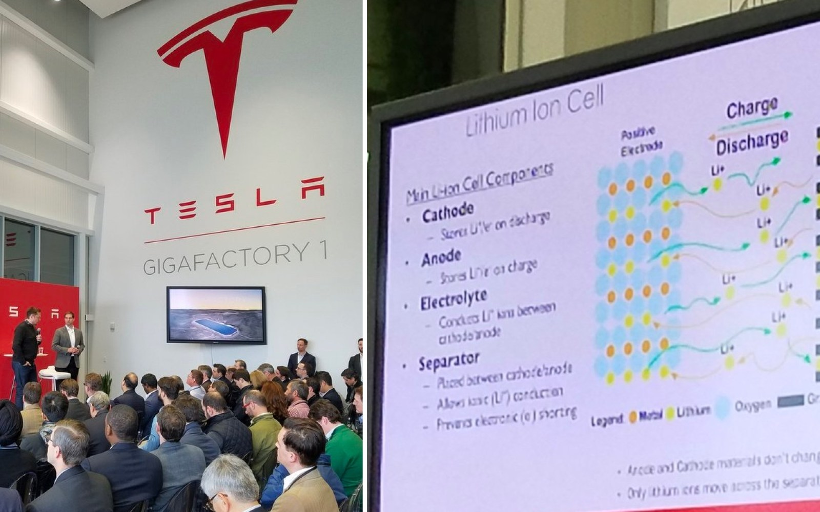 Tesla's battery cell presentation at the Gigafactory: 'the output of this thing is going to be insane' [audio of Q&A]
