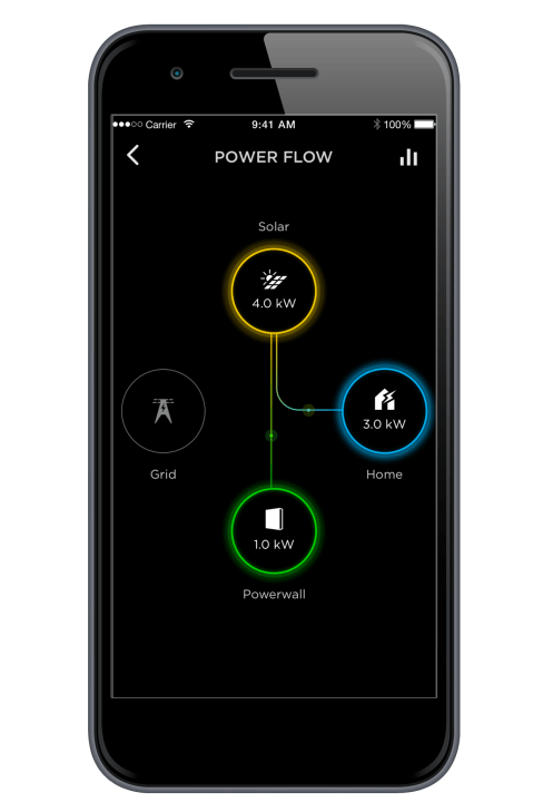 Press_App_Power Flow Front