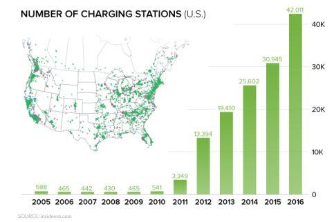 chargingstations-1