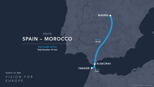 Hyperloop Spain-Morocco