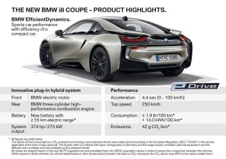 P90285560_highRes_the-new-bmw-i8-coupe