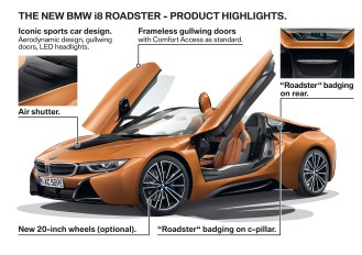 P90285562_highRes_the-new-bmw-i8-roads
