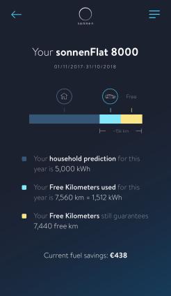 Charger App savings