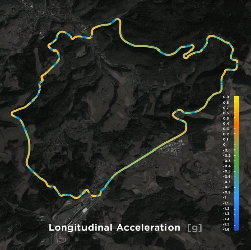 Tesla Model S plaid nurburgring data