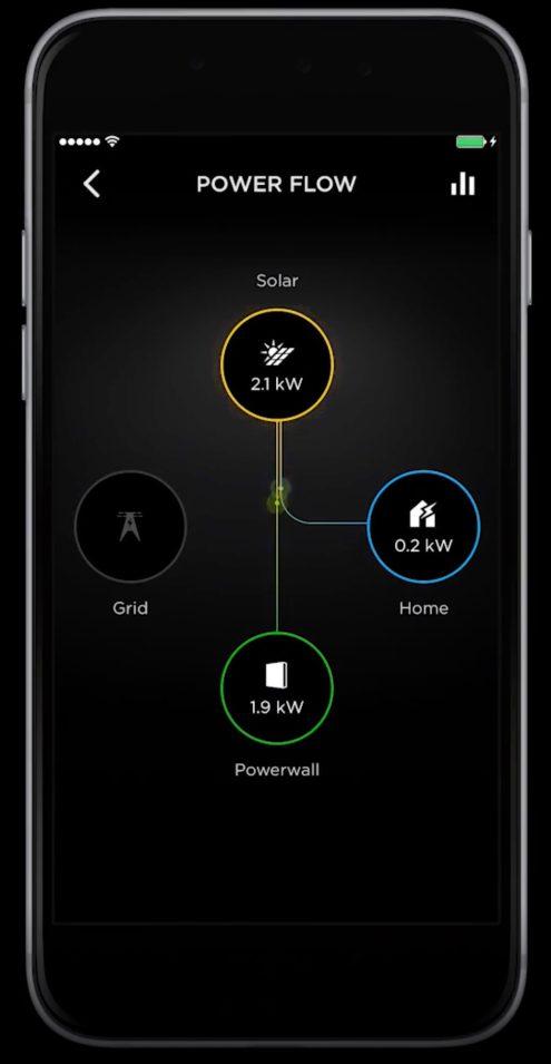 Tesla solar app