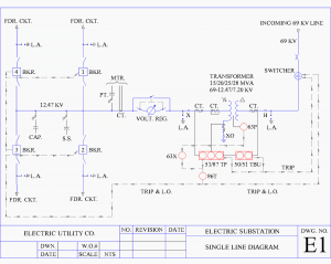 Schematic Representation Of Power System Relaying | EEP