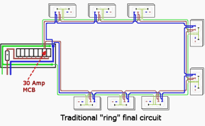 Wiring Diagram For Rcd Garage Consumer Unit | Wiring Library