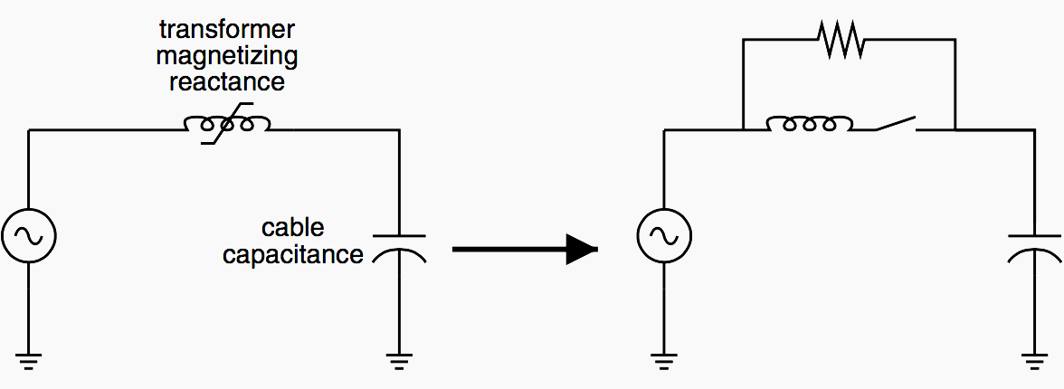Simplified equivalent circuit of ferroresonance on a transformer with an ungrounded high-side connection