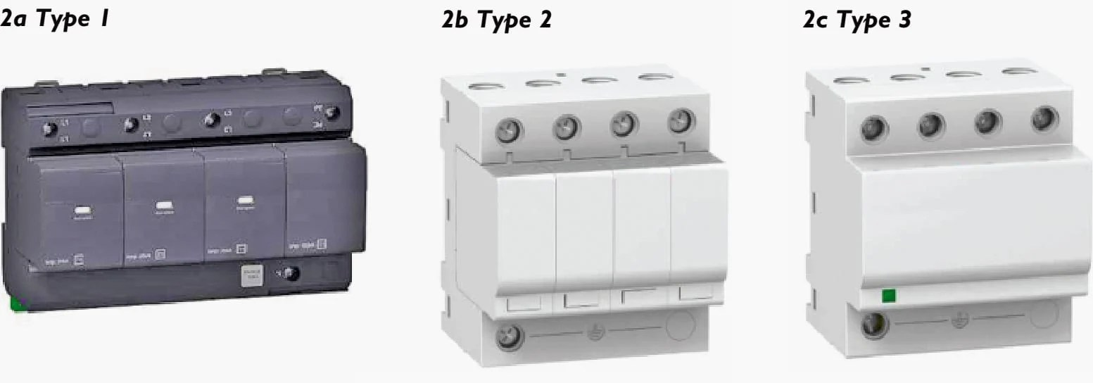 Uncategorized Electrical Engineering Page 2 Quality Mccbmoulded Case Circuit Breaker For Sale Three Types Of Spd According To International Standards