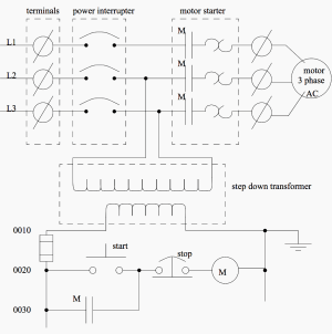 Basic electrical design of a PLC panel (Wiring diagrams) | EEP