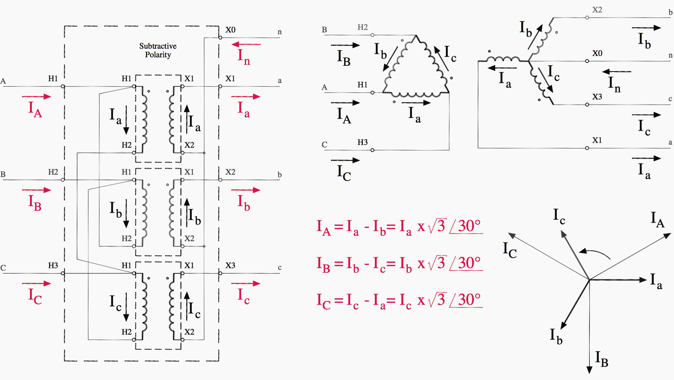 Easy Understanding Of 3 Phase Transformer Connections