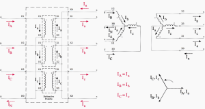 Easy understanding of 3phase transformer connections
