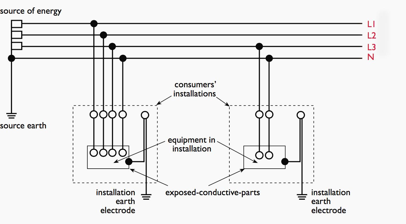 Vernier Caliper Diagram For Class 3