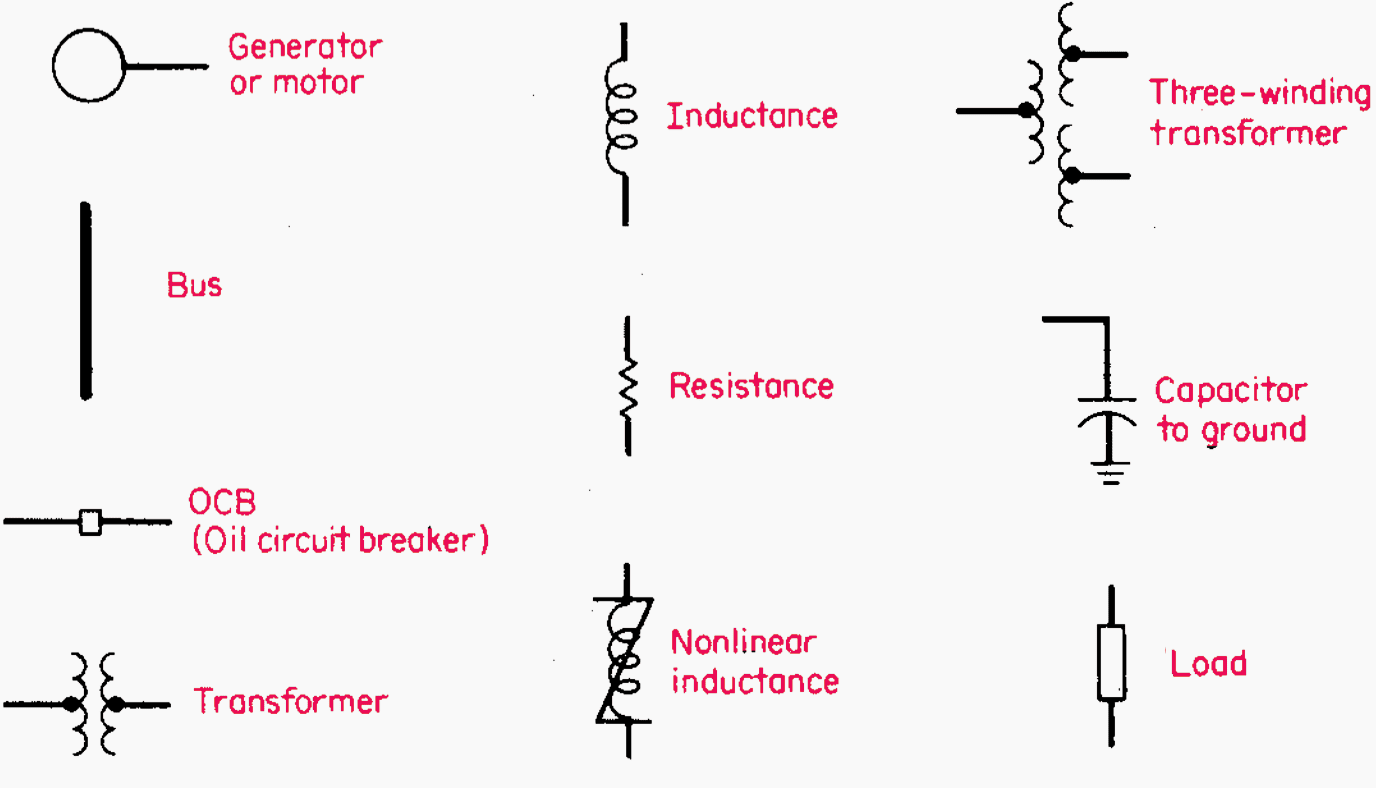 Power Circuit Schematic Symbols