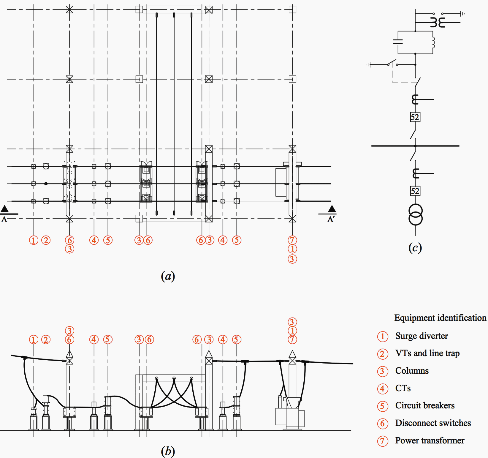 Schematic Diagram Substation Single Line Wiring Diagram