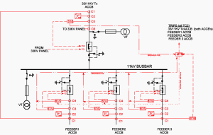 Technical Specification Of 11 kV SCADA Controlled Indoor Switchgear (With Interlocking Diagrams