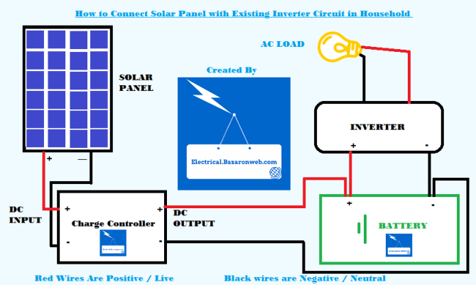 how to connect solar panel to inverter diagram  auto