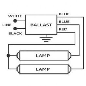 How to Replace Fluorescent Light Ballast