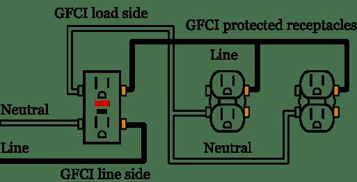 generator wiring diagram gfi schematics  schematic wiring
