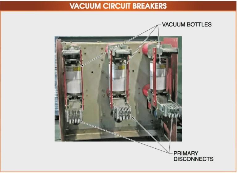 Medium Voltage Circuit Breakers Operation