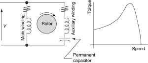How to connect capacitor to single phase motor