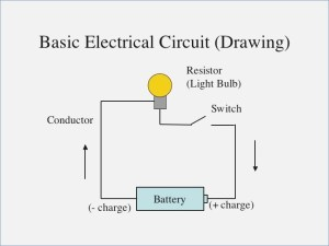 Basic Electrical Circuit: Theory, Components, Working, Diagram | Electrical Academia