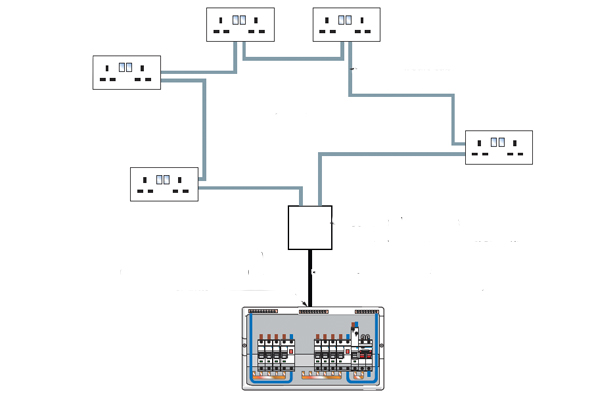 what are the different types of circuit