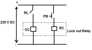 What is a Lock Out Relay  Master Trip Relay? | Electrical