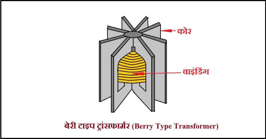 Berry Type Transformer